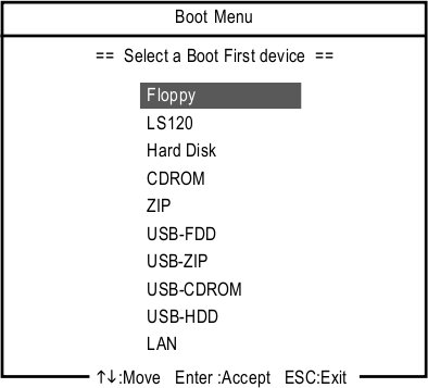 BIOS_Boot_Menu_Details